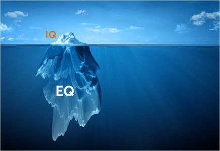 IQ - EQ news article pic